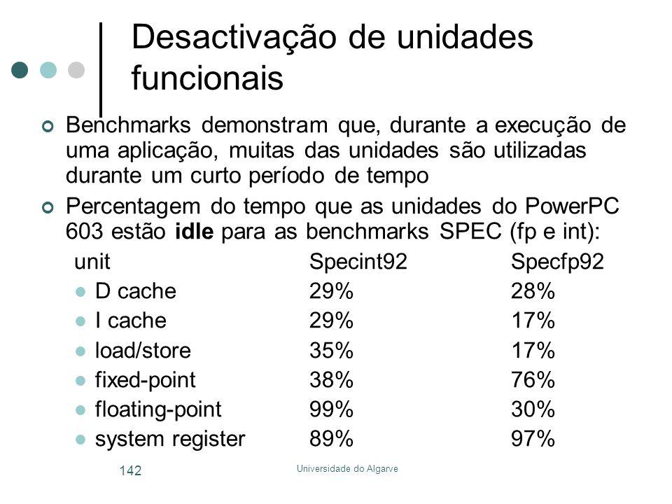 Desactivação de unidades funcionais