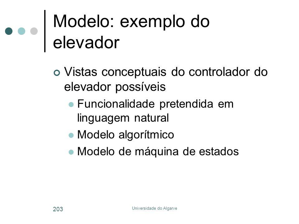 Modelo: exemplo do elevador