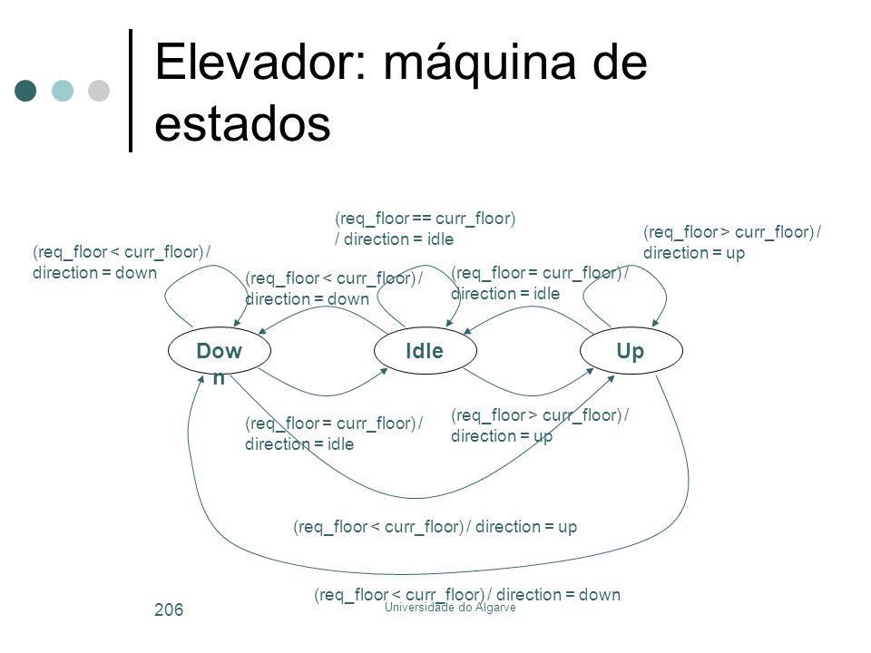 Elevador: máquina de estados
