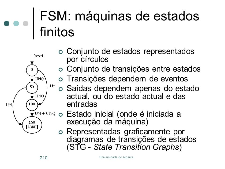 FSM: máquinas de estados finitos