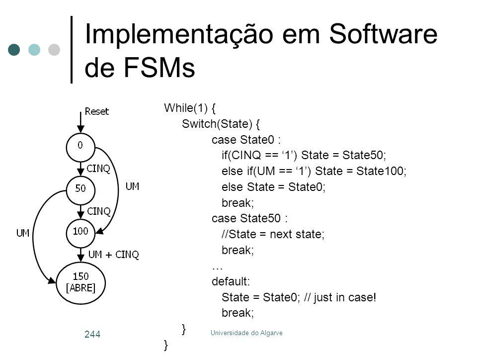 Implementação em Software de FSMs