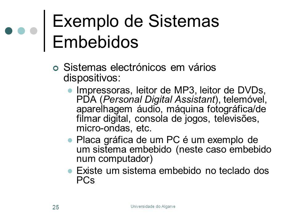 Exemplo de Sistemas Embebidos
