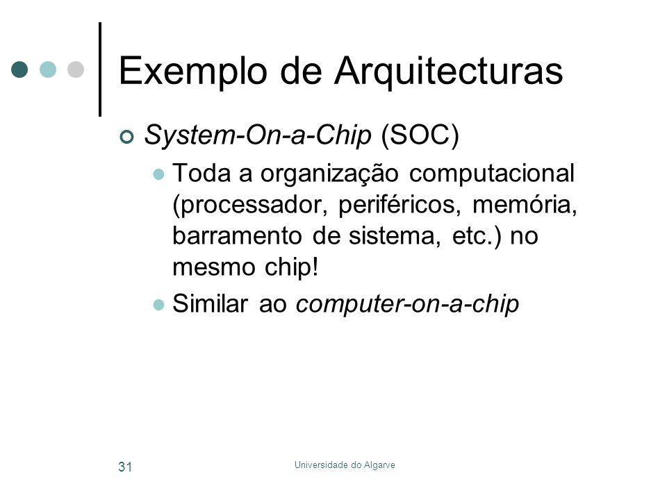 Exemplo de Arquitecturas