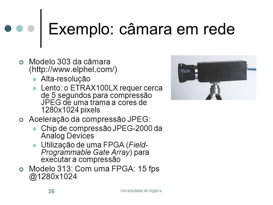 Exemplo: câmara em rede