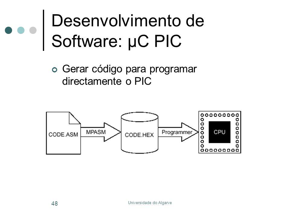 Desenvolvimento de Software: µC PIC