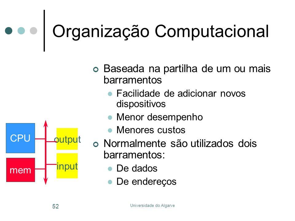 Organização Computacional