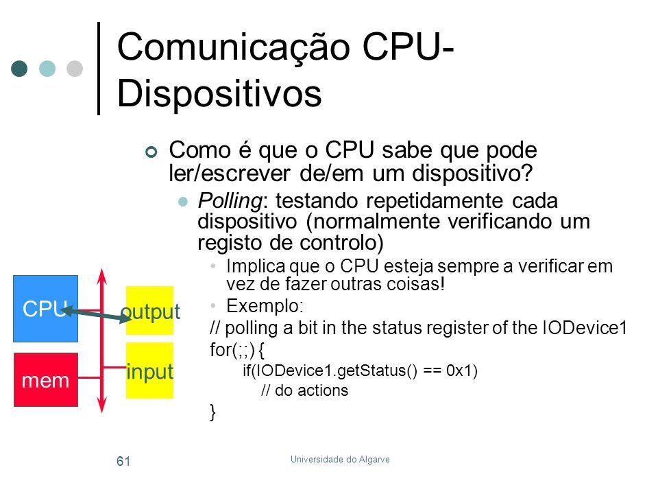 Comunicação CPU-Dispositivos