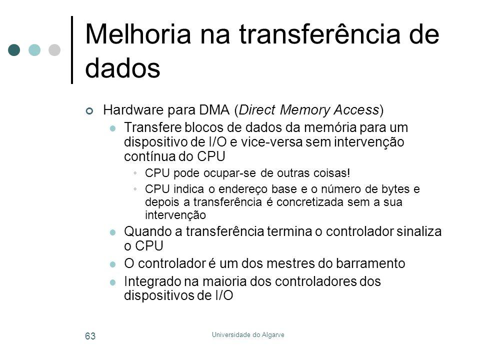 Melhoria na transferência de dados