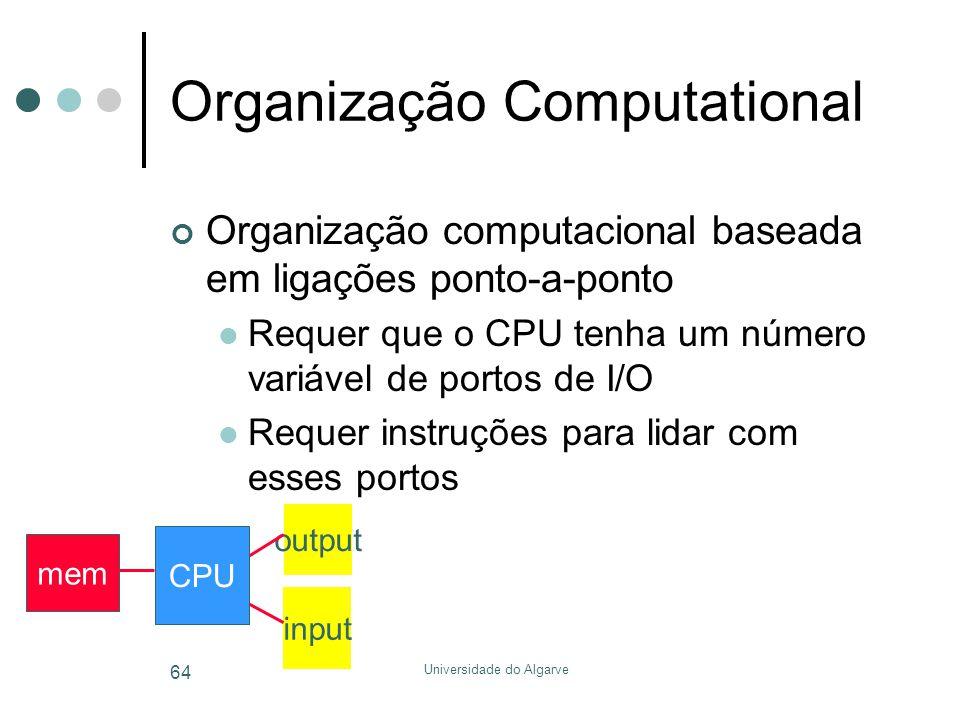 Organização Computational