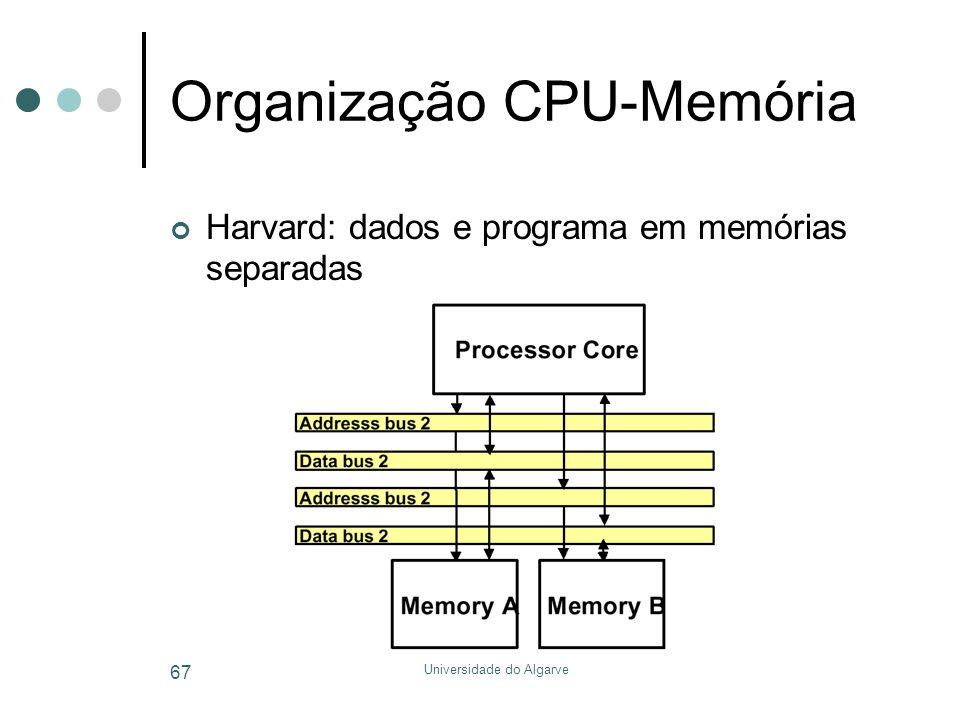 Organização CPU-Memória