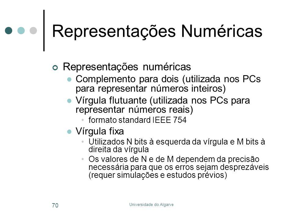 Representações Numéricas