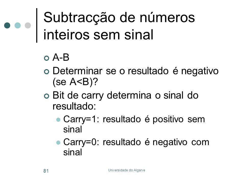 Subtracção de números inteiros sem sinal