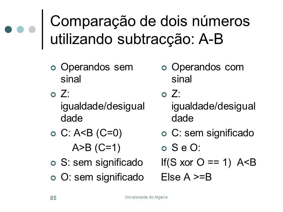 Comparação de dois números utilizando subtracção: A-B