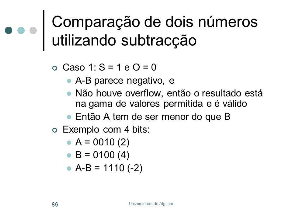 Comparação de dois números utilizando subtracção