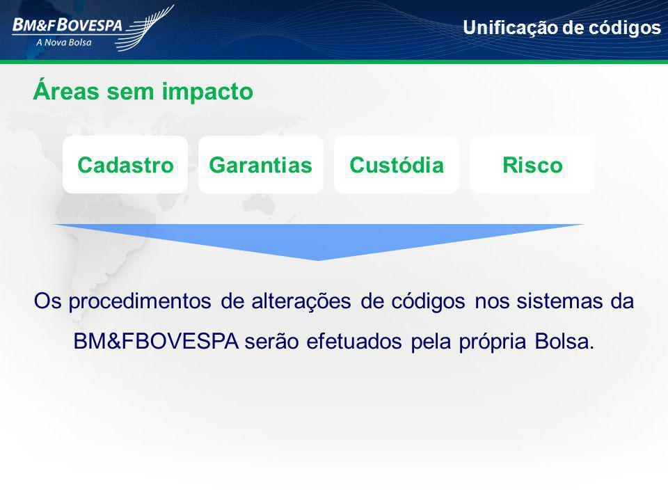 Áreas sem impacto Cadastro Garantias Custódia Risco