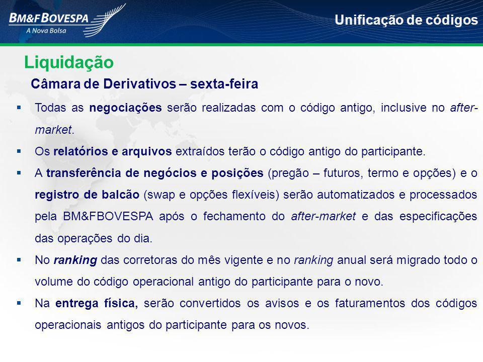 Liquidação Unificação de códigos Câmara de Derivativos – sexta-feira