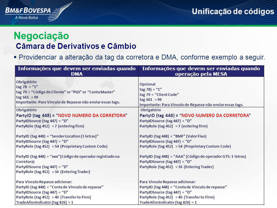 Negociação Unificação de códigos Câmara de Derivativos e Câmbio