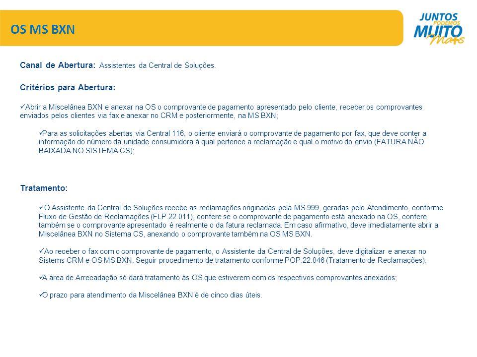 OS MS BXN Canal de Abertura: Assistentes da Central de Soluções.