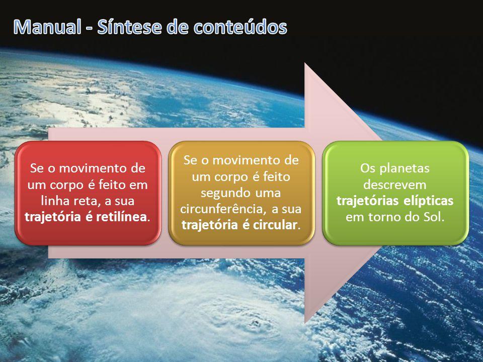 Os planetas descrevem trajetórias elípticas em torno do Sol.