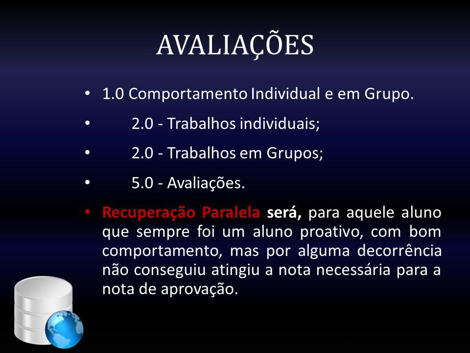 AVALIAÇÕES 1.0 Comportamento Individual e em Grupo.
