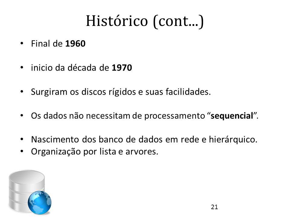 Histórico (cont...) Final de 1960 inicio da década de 1970