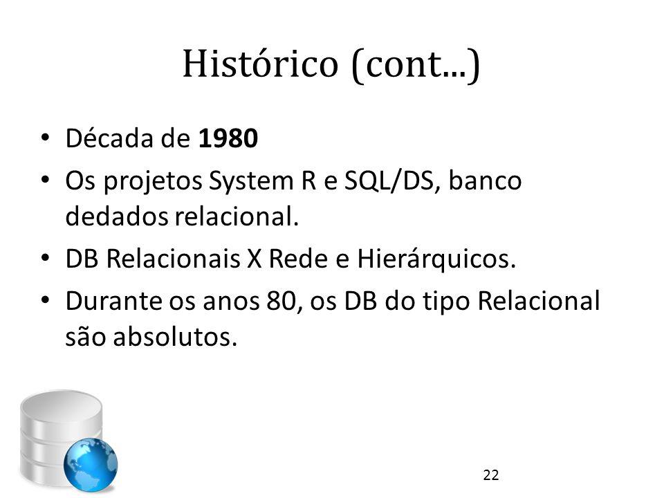Histórico (cont...) Década de 1980