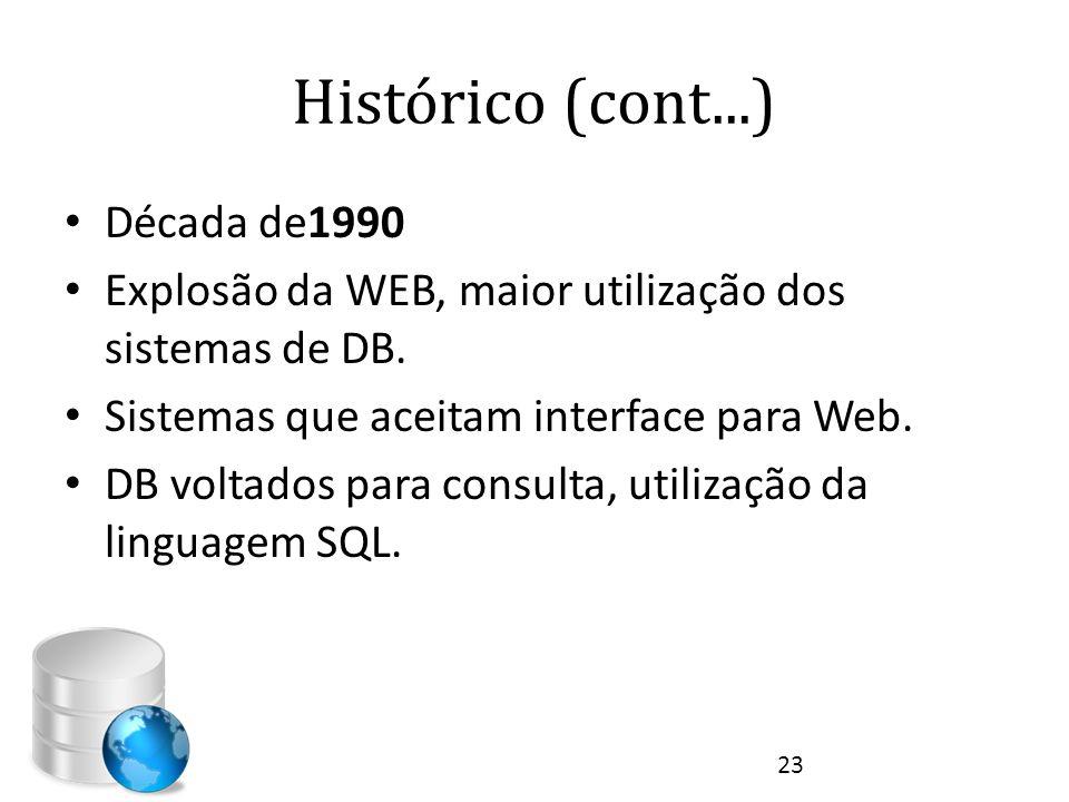 Histórico (cont...) Década de1990