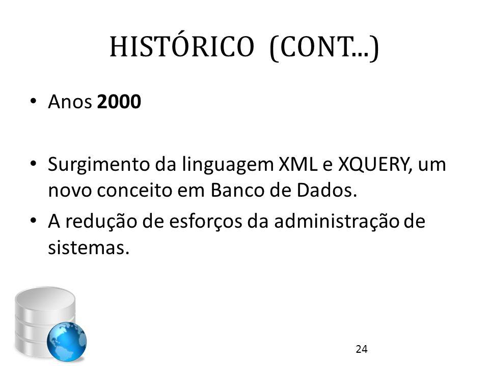 HISTÓRICO (CONT...) Anos 2000. Surgimento da linguagem XML e XQUERY, um novo conceito em Banco de Dados.