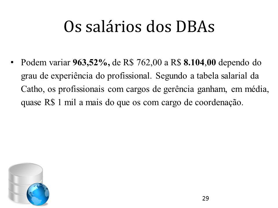 Os salários dos DBAs