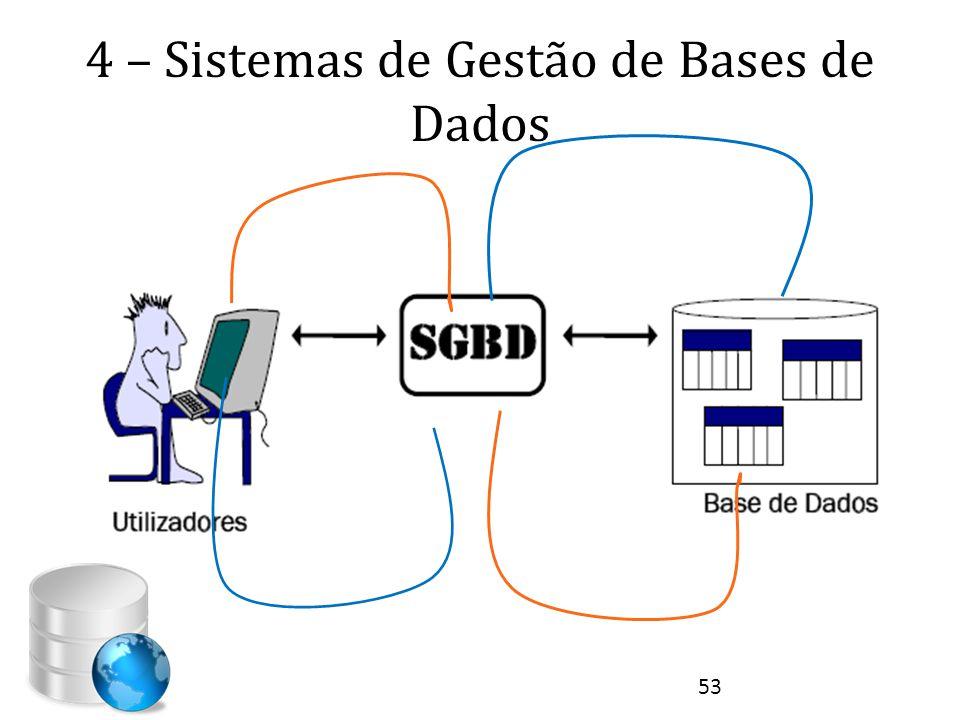 4 – Sistemas de Gestão de Bases de Dados