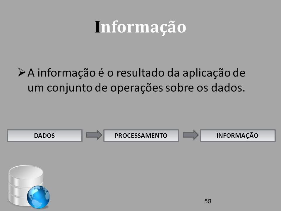 Informação A informação é o resultado da aplicação de um conjunto de operações sobre os dados. DADOS.