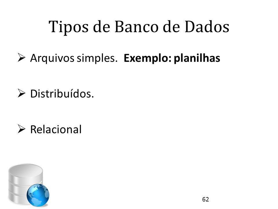 Tipos de Banco de Dados Arquivos simples. Exemplo: planilhas