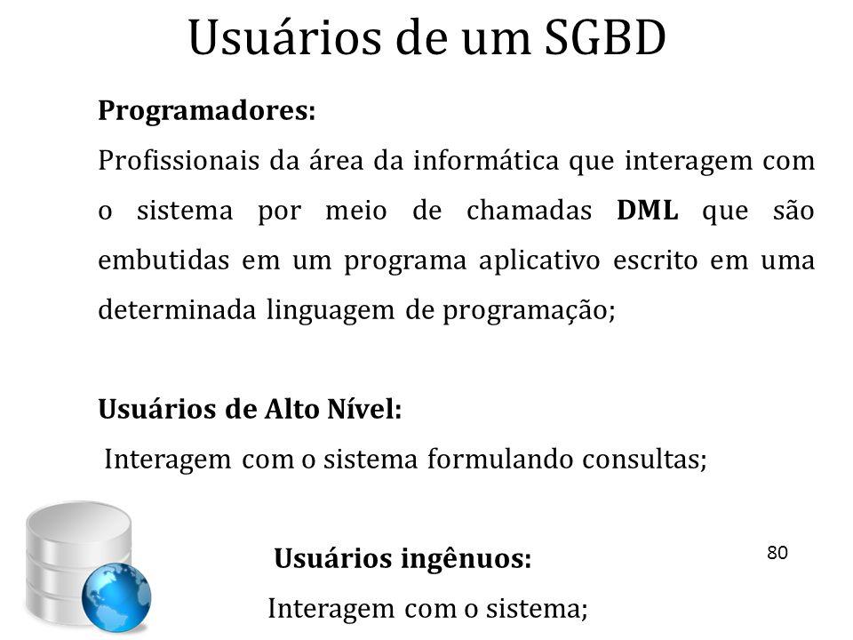 Usuários de um SGBD Programadores: