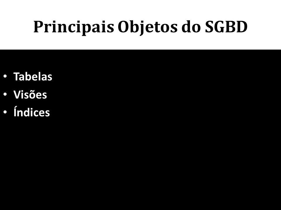 Principais Objetos do SGBD