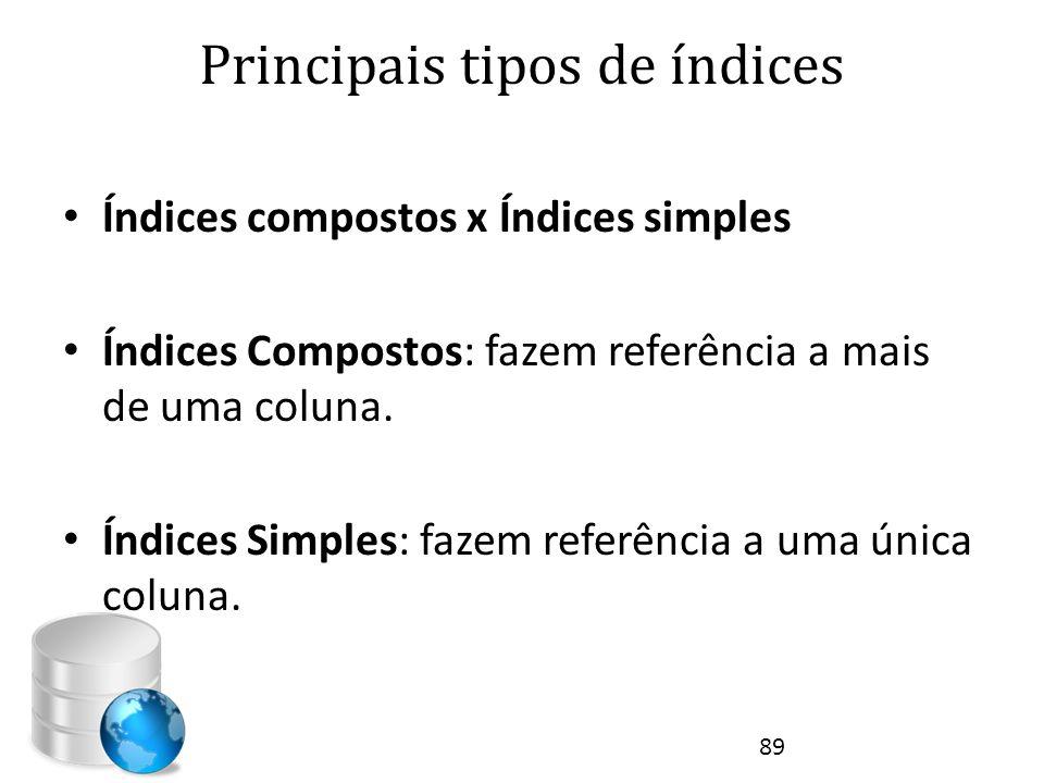 Principais tipos de índices