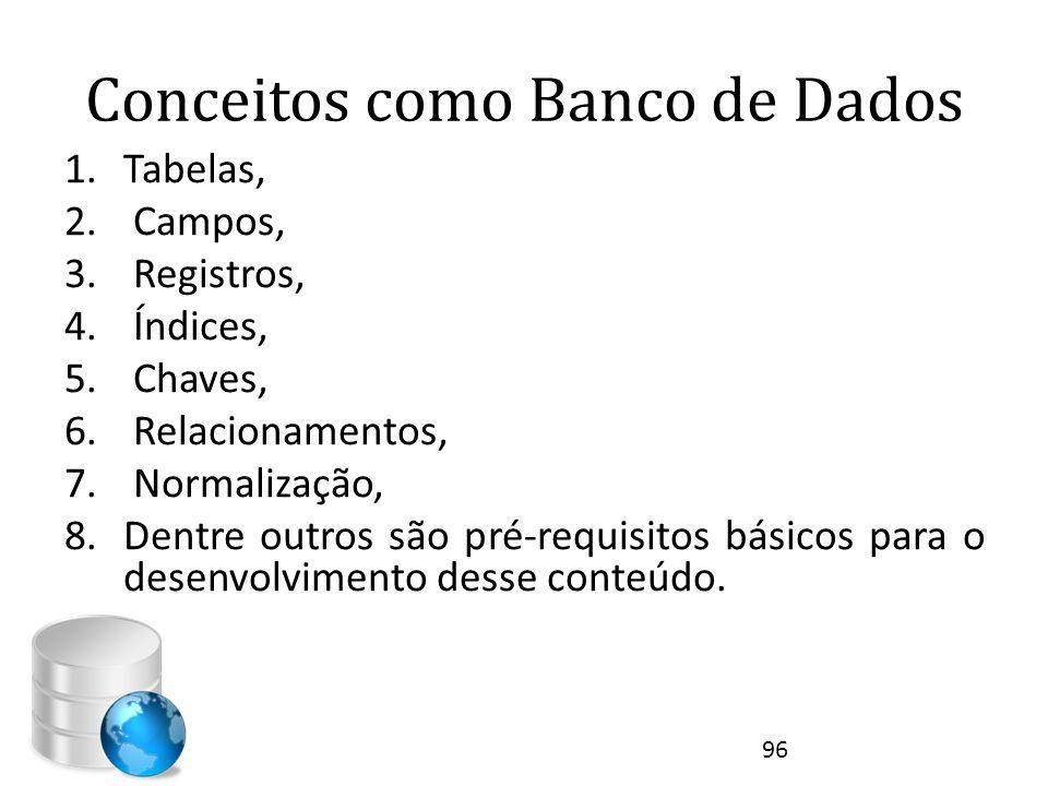 Conceitos como Banco de Dados