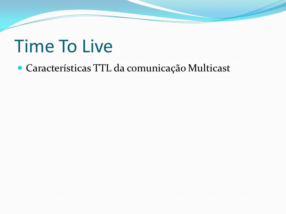 Time To Live Características TTL da comunicação Multicast