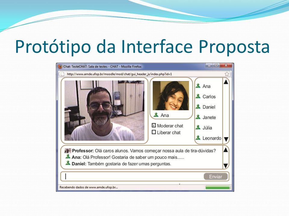 Protótipo da Interface Proposta