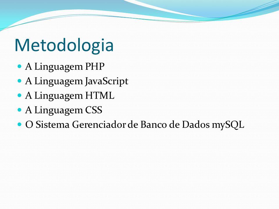 Metodologia A Linguagem PHP A Linguagem JavaScript A Linguagem HTML