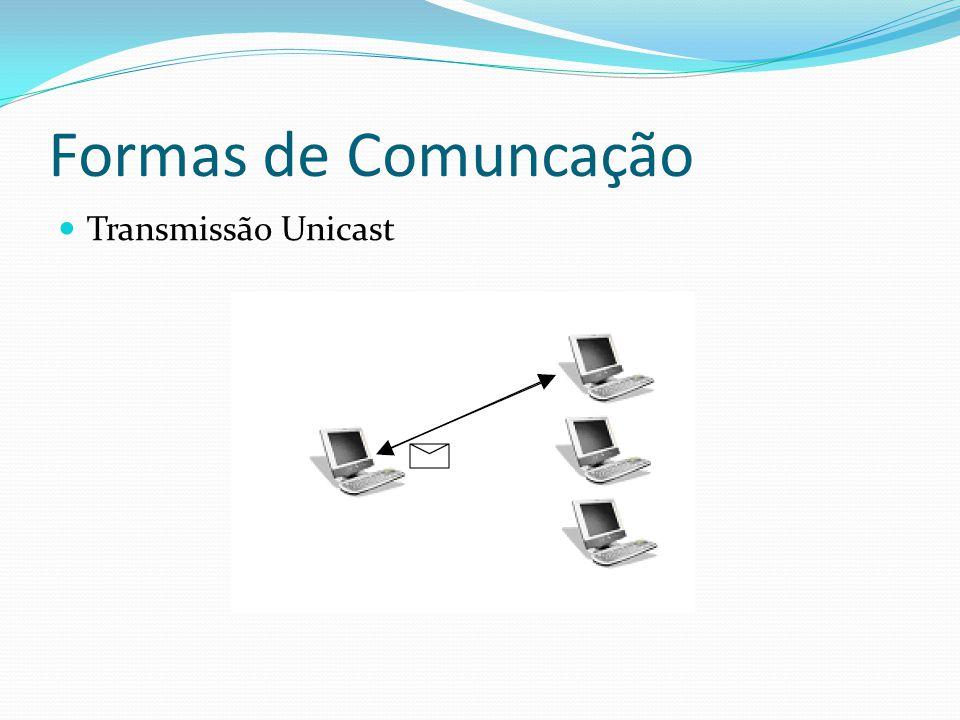 Formas de Comuncação Transmissão Unicast