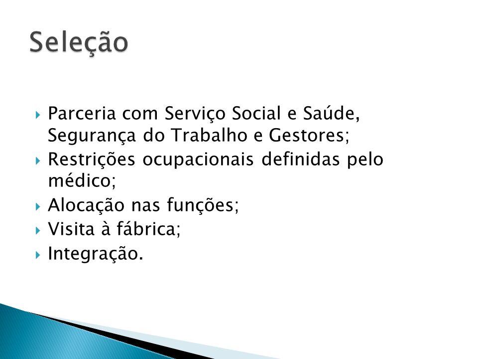 Seleção Parceria com Serviço Social e Saúde, Segurança do Trabalho e Gestores; Restrições ocupacionais definidas pelo médico;