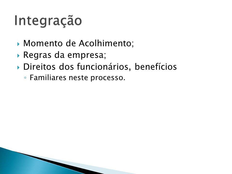 Integração Momento de Acolhimento; Regras da empresa;