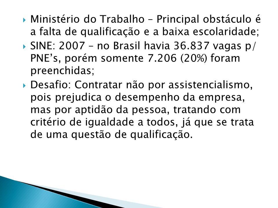 Ministério do Trabalho – Principal obstáculo é a falta de qualificação e a baixa escolaridade;