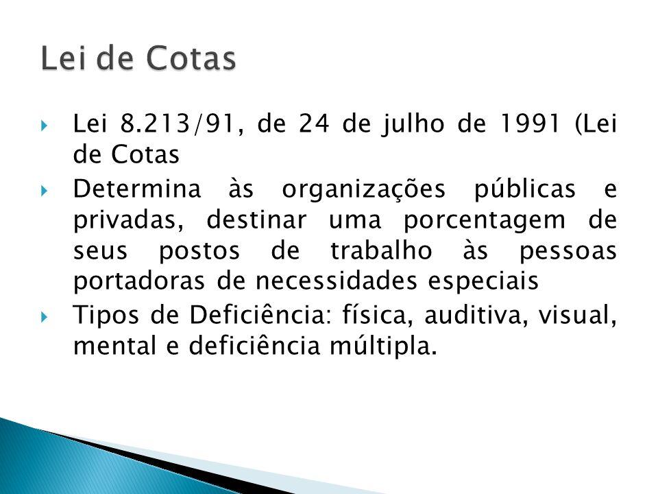 Lei de Cotas Lei 8.213/91, de 24 de julho de 1991 (Lei de Cotas