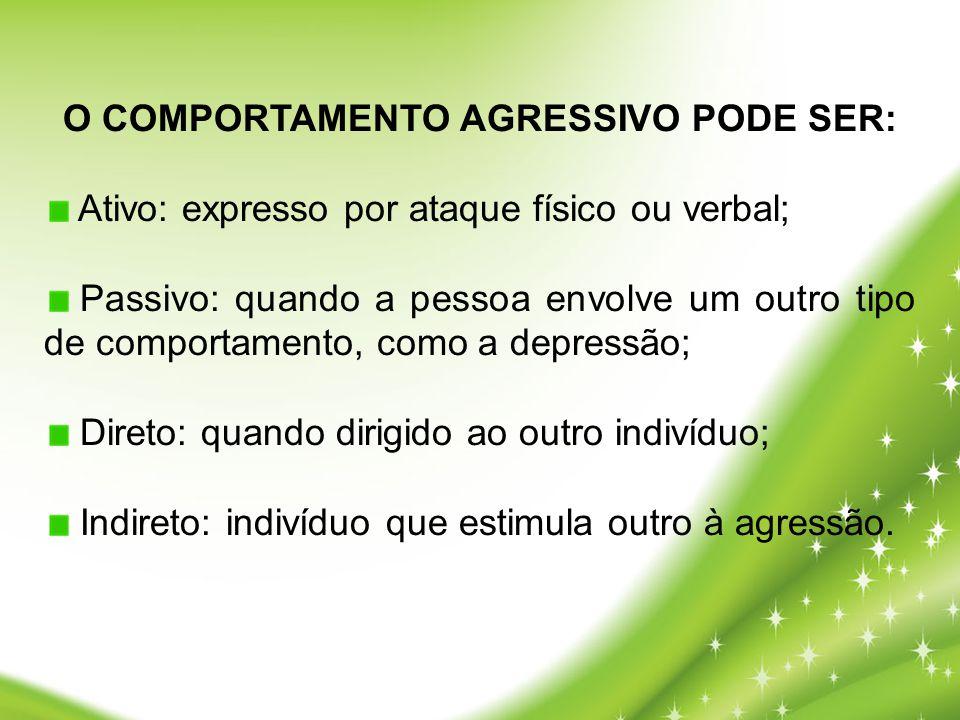 O COMPORTAMENTO AGRESSIVO PODE SER: