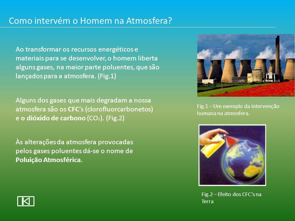 Como intervém o Homem na Atmosfera