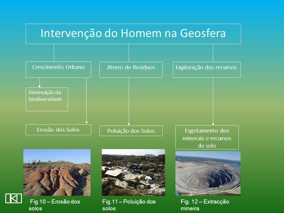 Intervenção do Homem na Geosfera