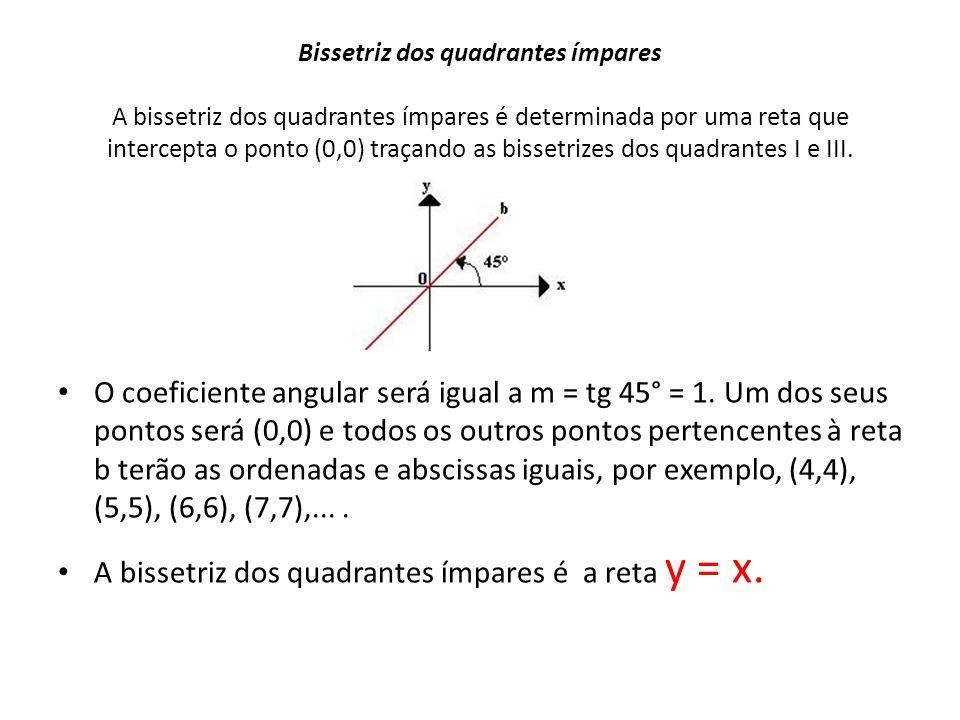 A bissetriz dos quadrantes ímpares é a reta y = x.