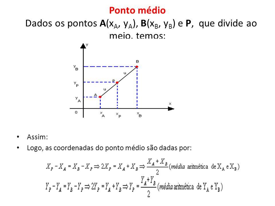 Ponto médio Dados os pontos A(xA, yA), B(xB, yB) e P, que divide ao meio, temos: