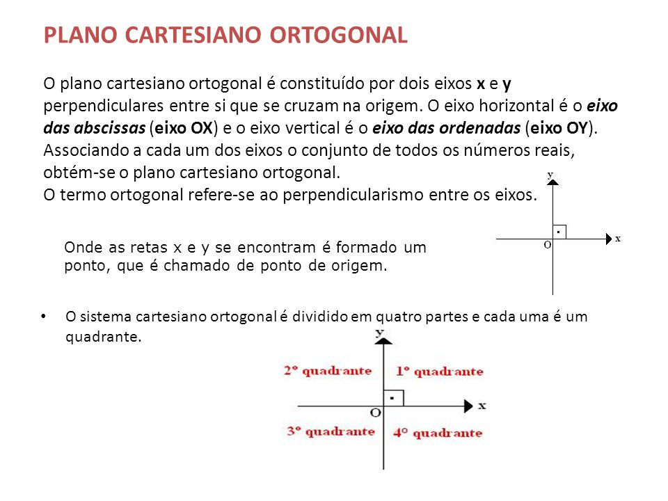 PLANO CARTESIANO ORTOGONAL O plano cartesiano ortogonal é constituído por dois eixos x e y perpendiculares entre si que se cruzam na origem. O eixo horizontal é o eixo das abscissas (eixo OX) e o eixo vertical é o eixo das ordenadas (eixo OY). Associando a cada um dos eixos o conjunto de todos os números reais, obtém-se o plano cartesiano ortogonal. O termo ortogonal refere-se ao perpendicularismo entre os eixos.